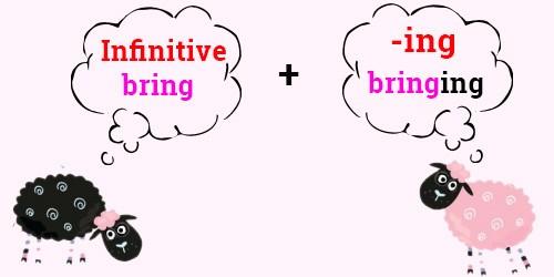 формула образования герундия -gerund