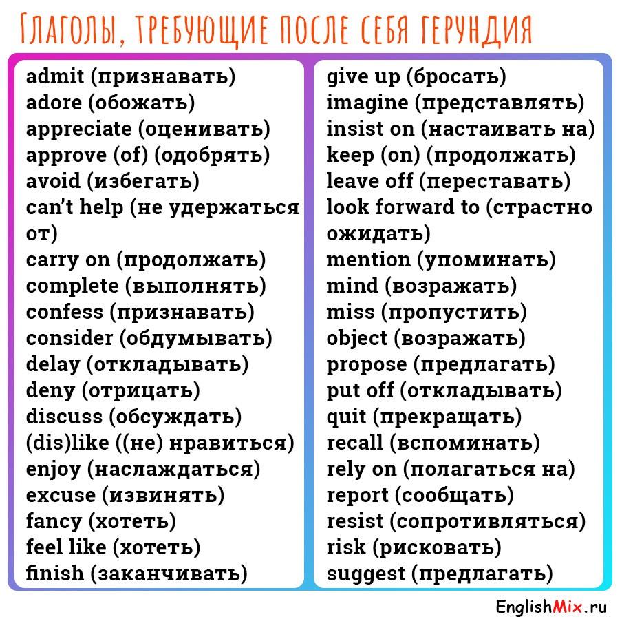 Глаголы требующие после себя герундия