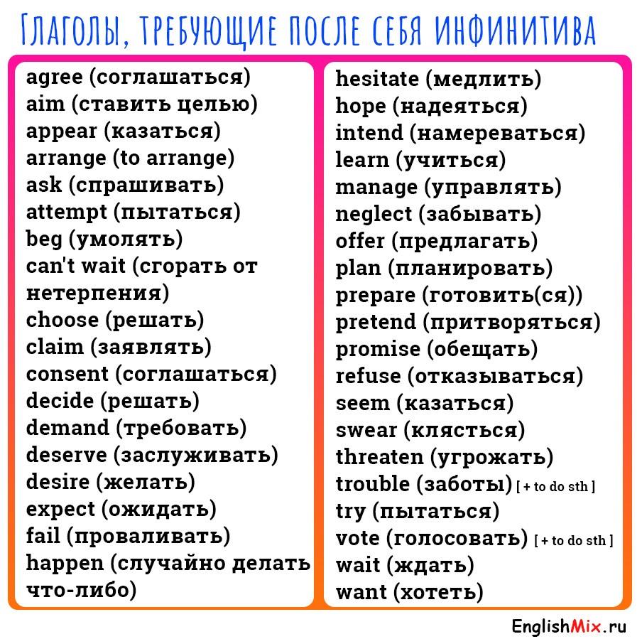 Глаголы, требующие после себя инфинитива