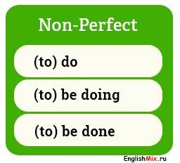 Non-Perfect, Infinitive. Не перфектный инфинитив в английском языке