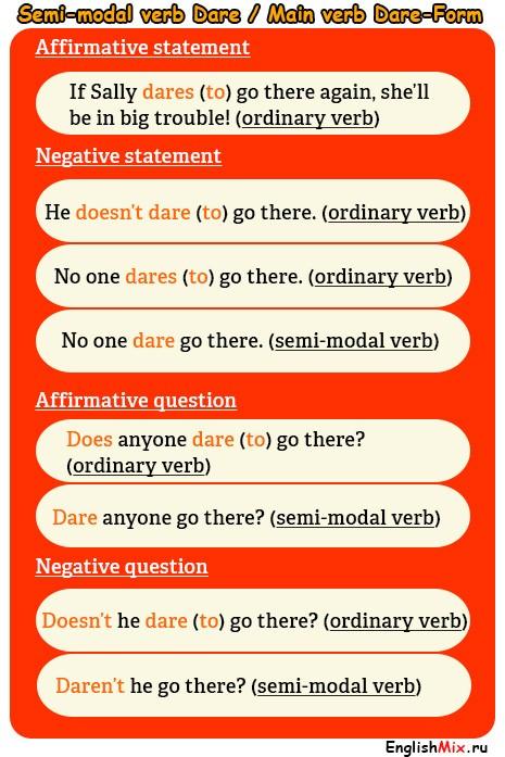 Образование модального и вспомогательного глагола Dare