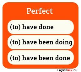Perfect Infinitive. Перфектный инфинитив в английском языке
