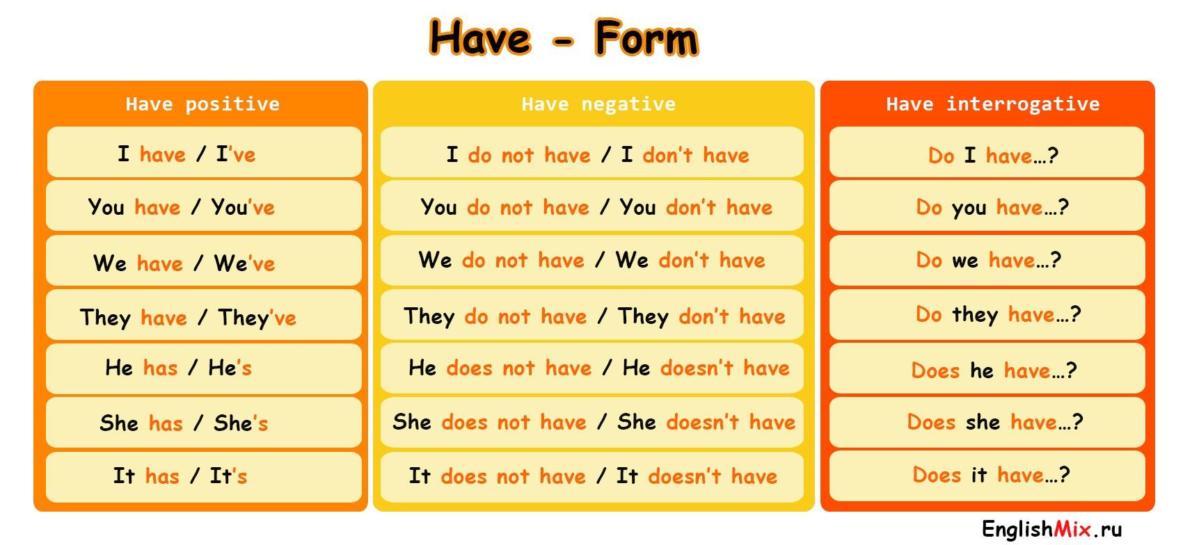 Картинки по запросу Глагол to have в английском языке