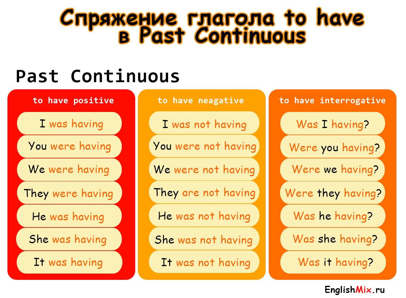 Спряжение глагола to have в past cont