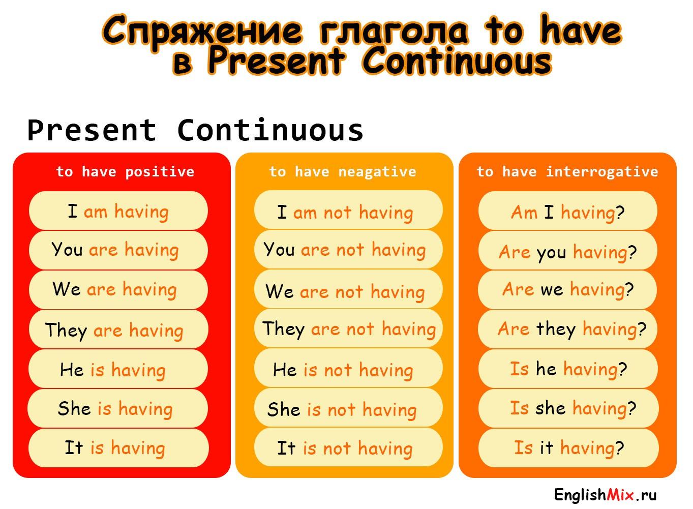Спряжение глагола to have в present cont.