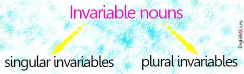 Неизменяемые существительные Invariable nouns