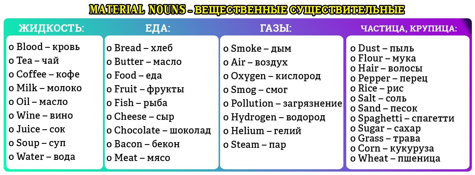 неисчисляемые вещественные существительные -mass-nouns