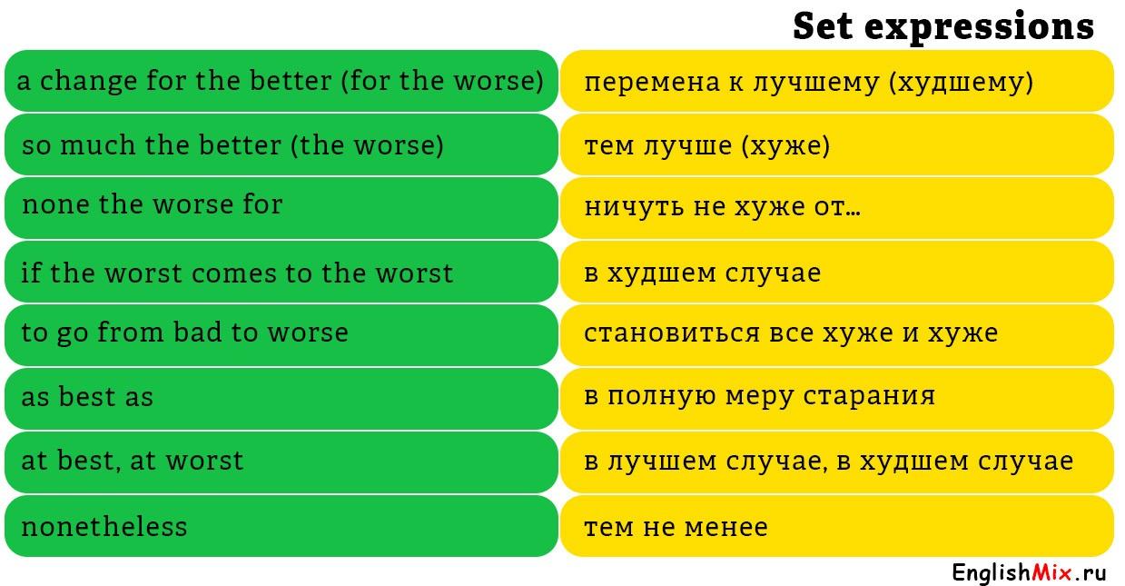 Устойчивые выражения степени сравнения