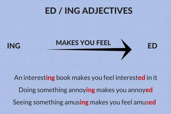 окончания –ing и –ed в прилагательных